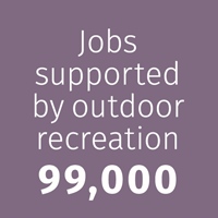 Jobs supported by outdoor recreation - 99,000