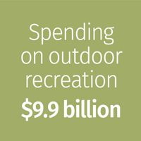 Spending on outdoor recreation - $9.9 billion
