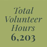 Total volunteer hours - 6,203